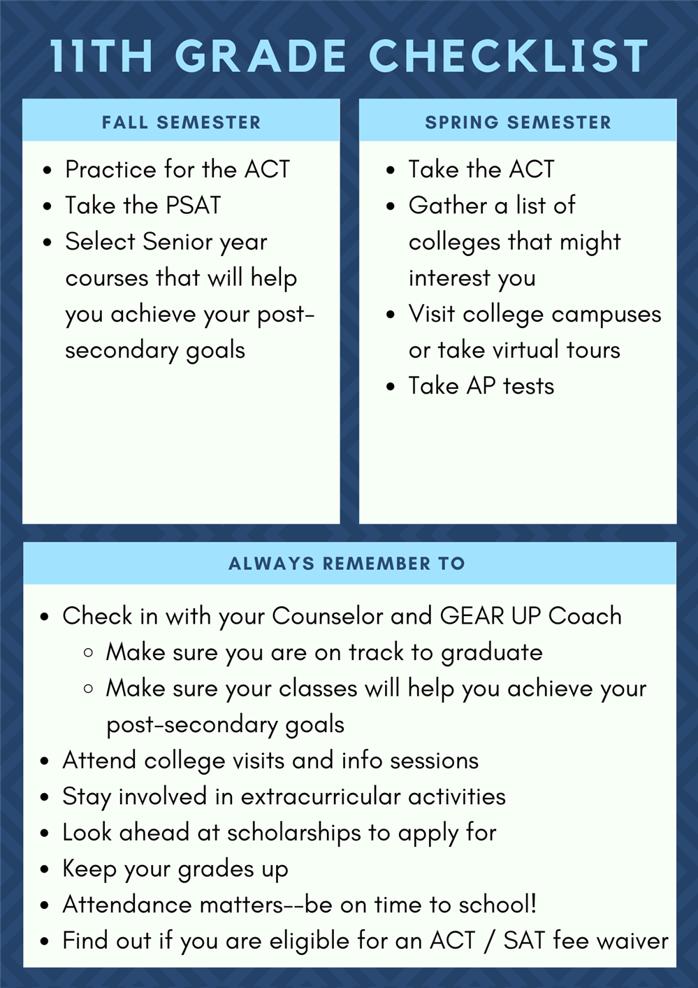 Checklist for 11th graders